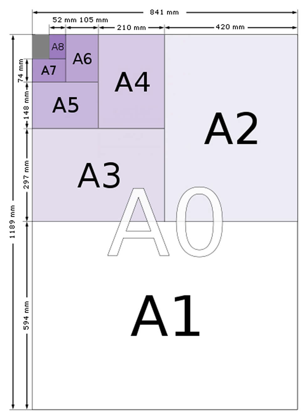 full sized diagram of a series paper sizes